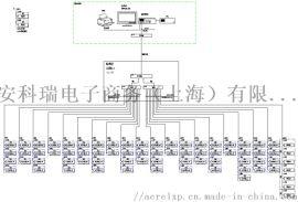ACREL-5000能耗监测系统在  北环中心25号楼项目的应用