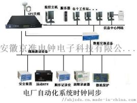 高稳定型NTP网络时间服务器(NTP服务器)