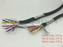2芯0.5平方WDZ低烟无卤阻燃屏蔽电缆