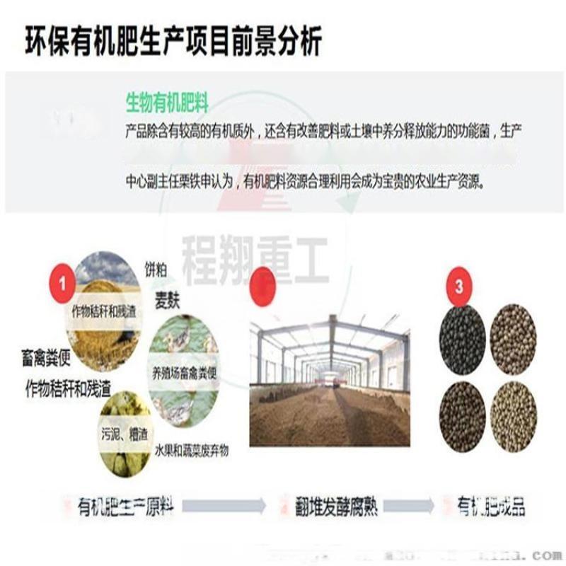 粉状猪粪小型生产线 全自动有机肥生产设备 猪粪有机肥生产设备