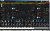 上海燕趙PD-2000電力監控組態軟件