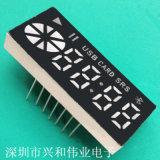 單排數碼管,LED數碼管廠家,共陰數碼管