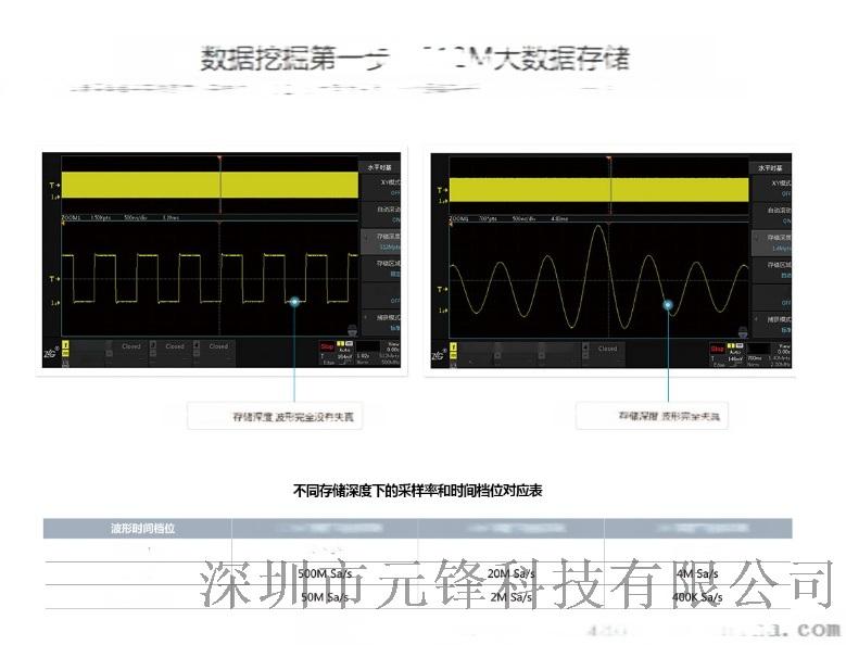 示波器 ZLG/致远电子 ZDS4054Plus/ZDS4034Plus/ZDS4024Plus