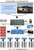 供應全國最大的廠家H265解碼器數位矩陣