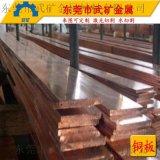 镀金铜板 紫铜板 雕刻铜板 来图定做 T2紫铜镀金板 红铜板现货