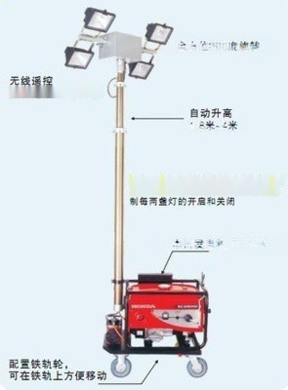 【隆业**】多功能全方位大型应急式移动照明车