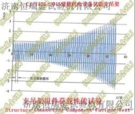 CJ/T 476-2015抗震支吊架检测系统