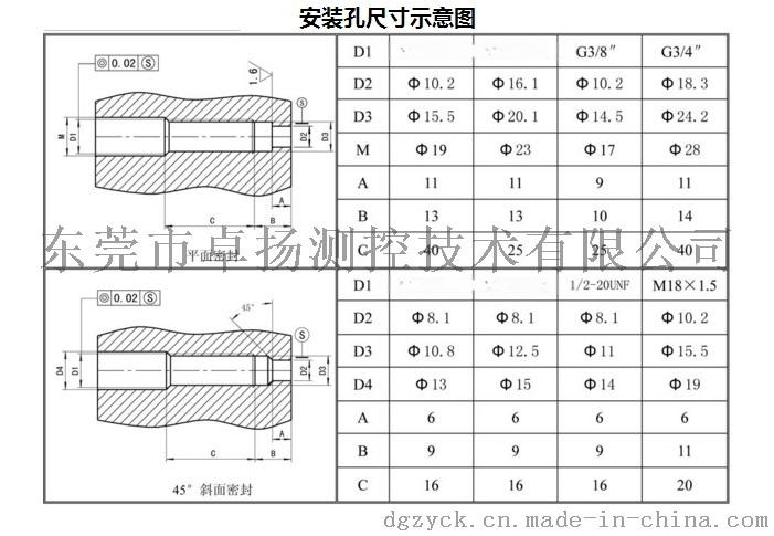 压力传感器 高温溶体压力传感器 塑胶挤出压力测量