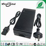16.8V6A鋰電池充電器 16.8V6A 16.8V6A鋰離子電池充電器