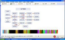 电子行业ERP软件生产管理系统 专业上线快
