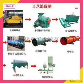 安徽省养鸡场利用有机肥生产线设备加工生物有机肥料