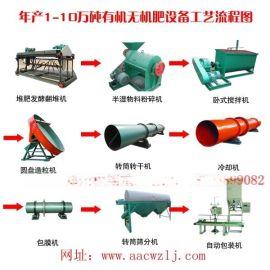 郑州程翔小型有机肥生产线