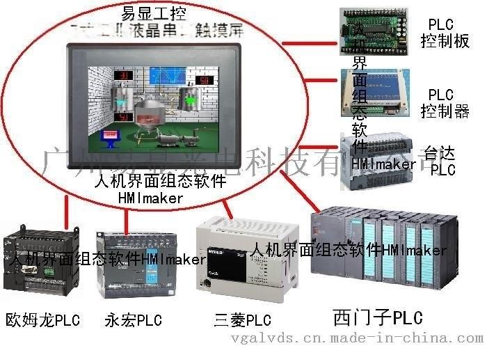 串口屏与三菱PLC通讯,串口屏与PLC通讯方法,串口屏PLC通讯协议