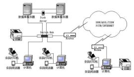 固定资产管理系统(RFID)