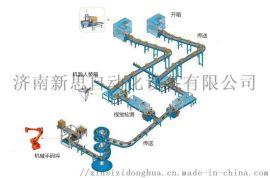 全自动包装生产线/理料包装生产线/装箱生产线