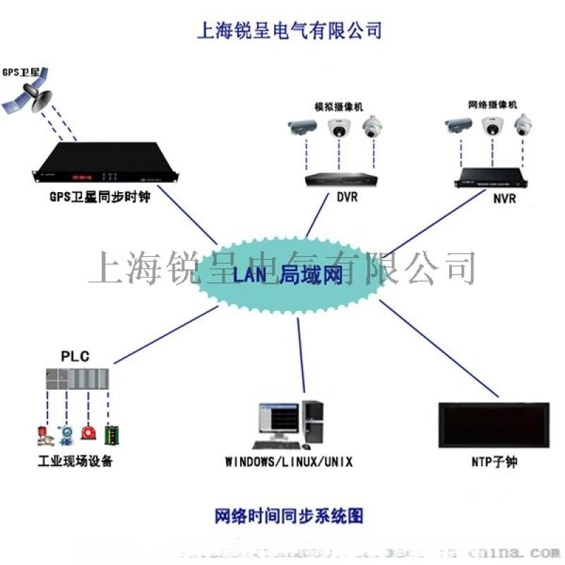锐呈NTP服务器在山东大学青岛校区成功投运