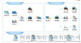 仓储物流/免费软件/行业软件/现代物流管理