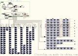 蘇州現代傳媒廣場酒店電能管理系統的設計與應用