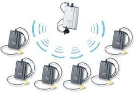 无线导览产品