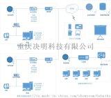 重慶專業呼叫中心系統