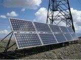 280瓦多晶太陽能電池板價格, 家用發電板哪家好