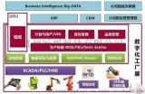 船舶制造业MES系统软件