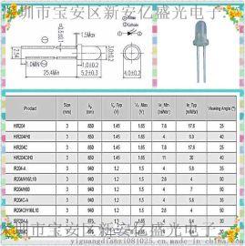 台湾亿光原装**850NM红外线发射管插件式发射器3MM红外发射探头HIR204C