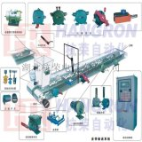 PZB-I胶带机综合保护装置