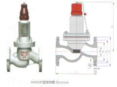 供应上海制发AHN42F平行式安全回流阀