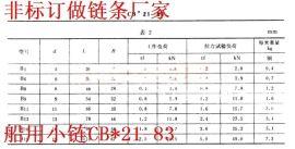 供应B4,B6,B8,B9,B11,B13,B16,B19船用小链CB21-1983 标准,38mm船用锚链