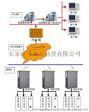 無線熱網採集監控管理系統/熱網監管/市政熱網/供熱源廠控制