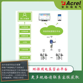 山东省泰安市   对企业安装分表计电在线监测设备