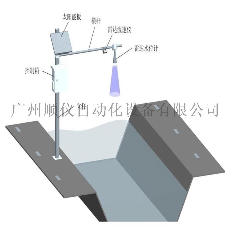 云南自动化水利灌区流量计  厂商直供