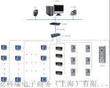 上海交通大学医学院附属瑞金医院项目电力监控系统
