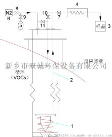 反应釜密闭取样器,无废气产生取样器