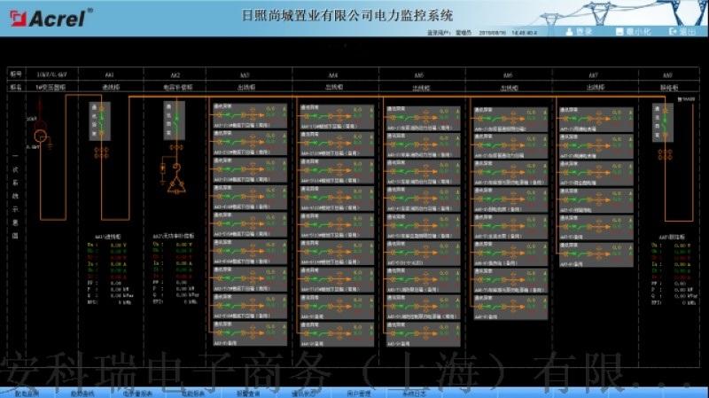 关于日照尚城置业有限公司电力监控系统的设计与应用