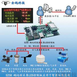 4G远程数据采集LED显示控制板S258