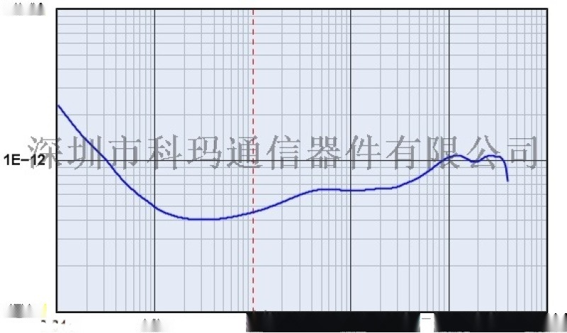 KOE36D 10MHz高稳晶振,高稳定恒温晶振