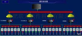 变电站电力监控组态软件, 电力代维运维软件