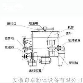奇卓双轴桨叶无重力混合机染料干粉连续式混合设备