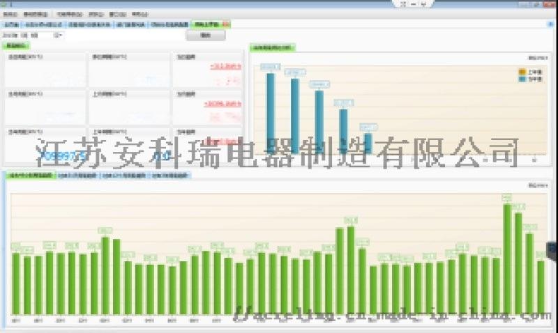 上海世博會博物館新建工程項目電力監控系統