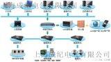 智能用电管理变配电监控管理系统成纪电气