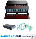 MTP/MPO高密度預端接佈線系統
