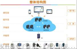 AcrelCloud-1000在天津变电所运维云平台项目