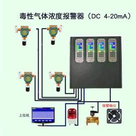 工业可燃有  体报 控制器RK-4000P触屏型