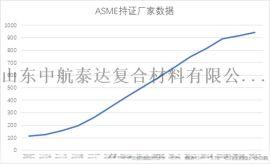 ASME是什么?拥有ASME资质的厂家