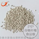 PP塑料 穀物纖維塑料 可降解塑料 耐熱食品級塑料