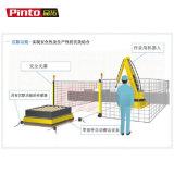 安全光栅探测器安全光幕接线图