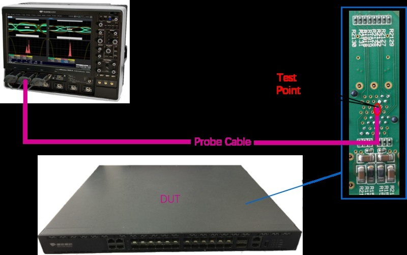 電子產品高速信號 I2CBus測試