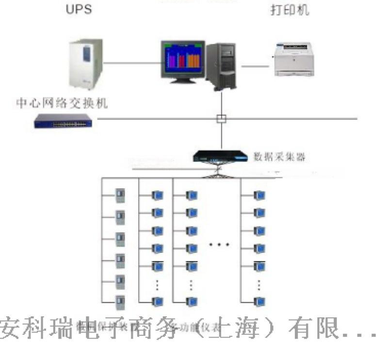 蔻诗曼嘉化妆品20KV变配电工程电力监控系统